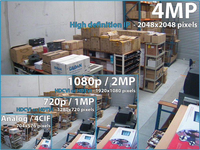 Resolution comparison to 4MP large